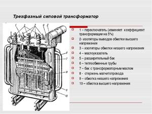 Трансформатор трёхфазный