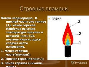Классификация пламени