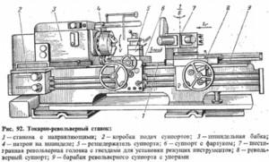 Схема станка по металлу
