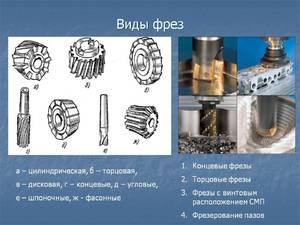 Назначение фрезы по металлу углы и плоскости в режущем инструменте