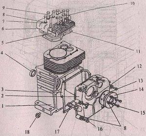 Устройство мотоблока каскад в деталях