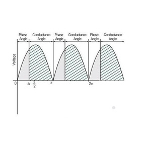 Схема симисторного регулятора напряжения