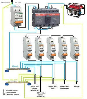 Подключение рубильников к генератору