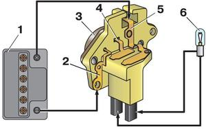 Как проверить генератор прибором