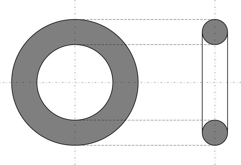 Поперечное сечение цилиндра формула
