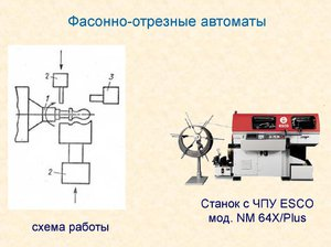 Автоматизация производственных процессов