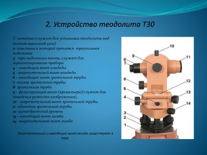 Виды устройств Теодолитов