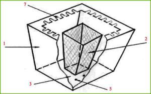 Вертикальный мангал для шашлыков